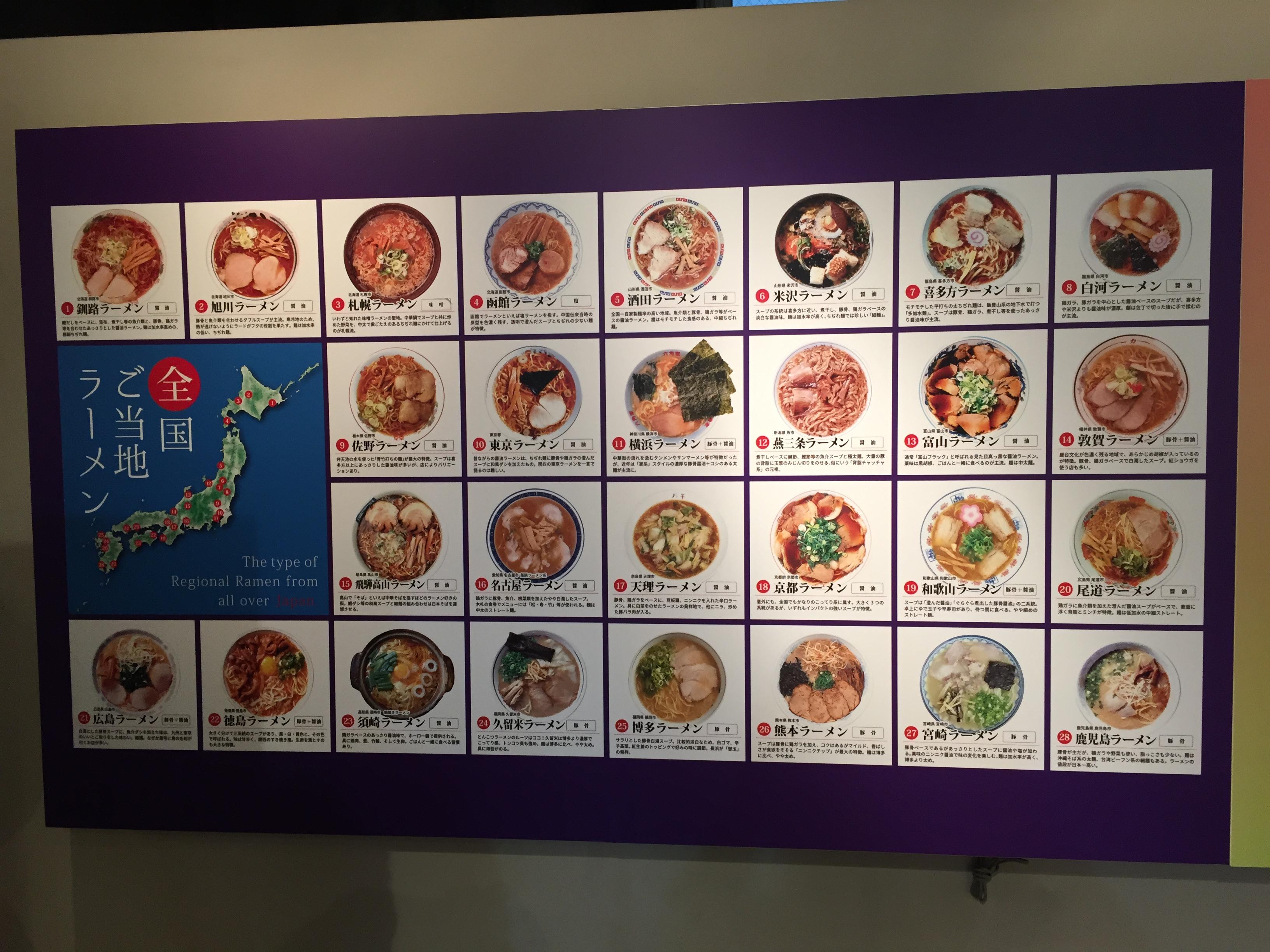 ramen by region,  Shinyokahama ramen museum